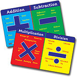 Addition, Subtraction, Multiplication, Division CertifiCARDS (10 Cards - 86mm x 54mm)