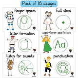 Pedagogs Posters with Marking Stamper Image Explanation (16 Posters - A4)