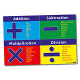 Numeracy Vocabulary Paper Poster (A2 - 620mm x 420mm)