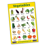 Vegetables Poster (A2 - 620mm x 420mm)