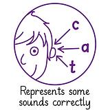 Pedagogs Marking Stamper - Sound Phonics (Purple Ink - 20mm)