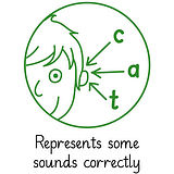 Pedagogs Marking Stamper - Sounds C A T - Green Ink (25mm)