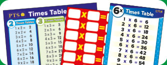 Shop Times Tables Pupils' Cards and Posters
