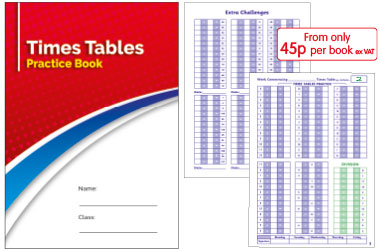 Times Table Resources