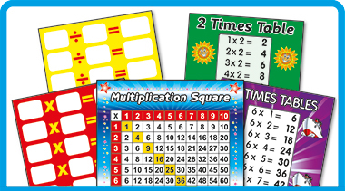 Times Table Products