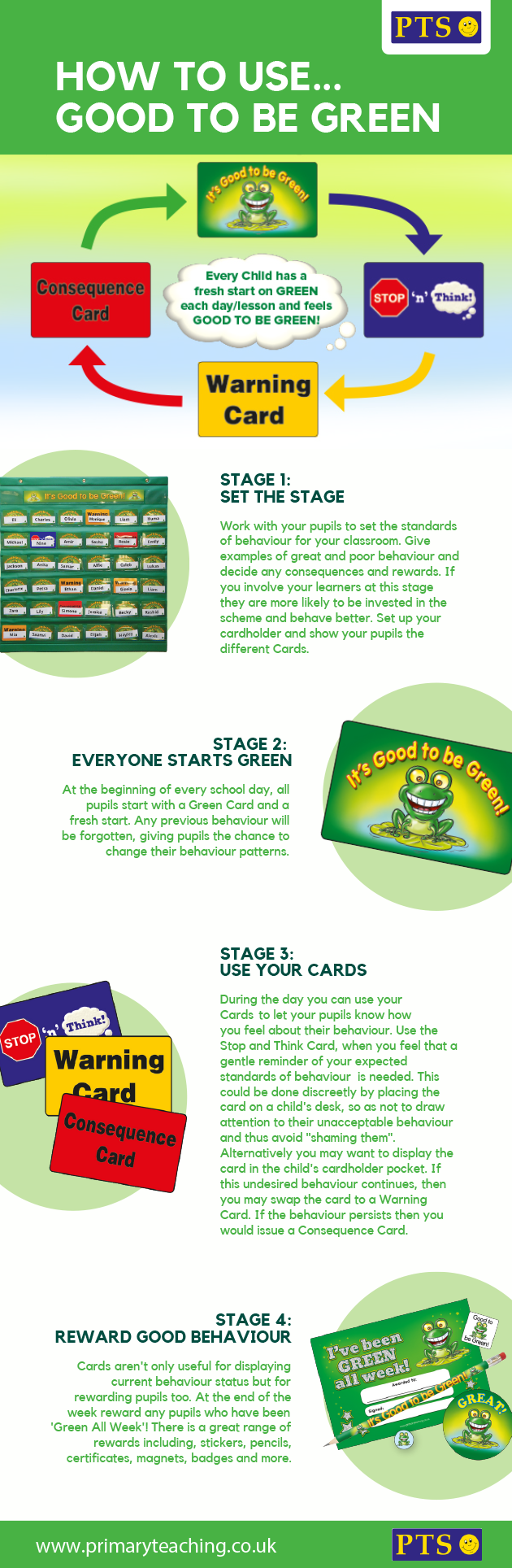 Good to be Green Infographic