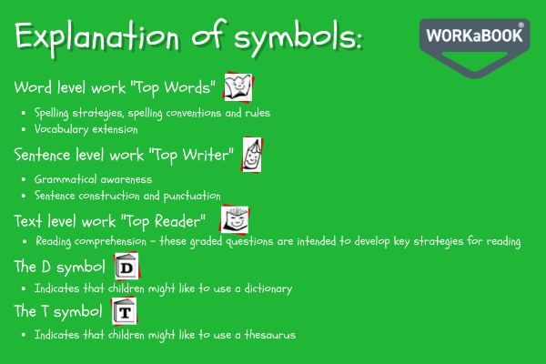English Worksbooks - Explanation of Symbols