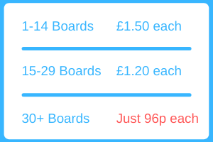 New PTS Whiteboards Pricing