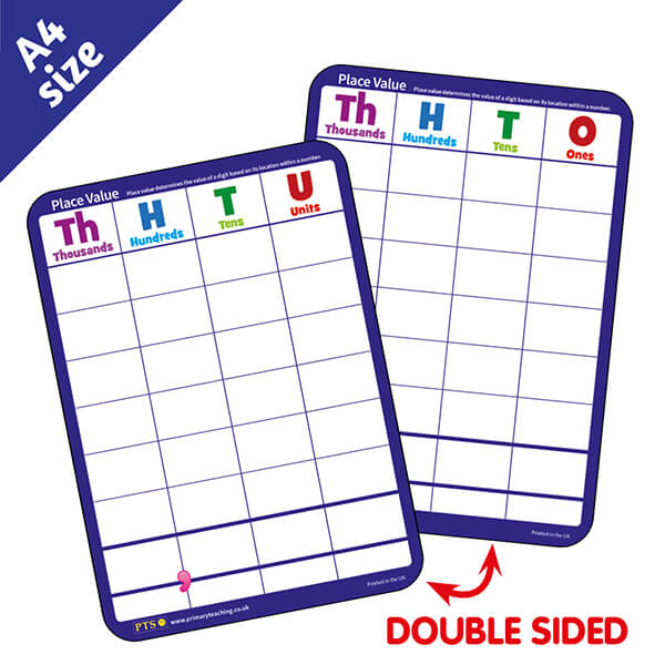New PTS White boards - Place Value