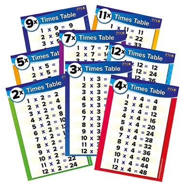 Pack of 11 A4 Numeracy Times Tables Card Posters