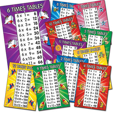 A4 Times Table Card Posters 'Number Learning First'