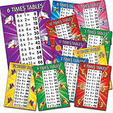 Times Table Card Posters 'Number Learning First' (11 Posters - A4)