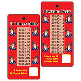 10 Times Tables & Division Facts - Pack of 10 Pocket Prompts