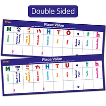 Place Value Dry Wipe Card (297mm x 105mm)