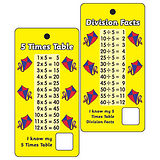 5 Times Tables & Division Facts - Pack of 10 Pocket Prompts