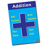 A2 Addition Symbol and Vocabulary Paper Poster