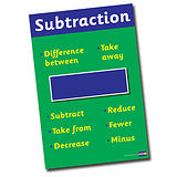 A2 Subtraction Symbol and Vocabulary Paper Poster