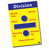 Division Symbol and Vocabulary Paper Poster (A2 - 620mm x 420mm)