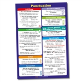 A2 Punctuation Paper Poster
