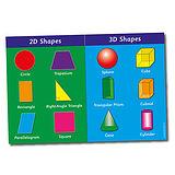 3D & 2D Shapes Paper Poster