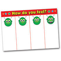 A2 Glossy Wipe-Clean How Do You Feel Poster