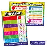 Fractions Paper Poster (A2 - 620mm x 420mm)