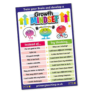 Growth Mindset Poster (A2 - 620mm x 420mm)
