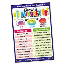 Growth Mindset Poster (A2 - 620mm x 420mm)