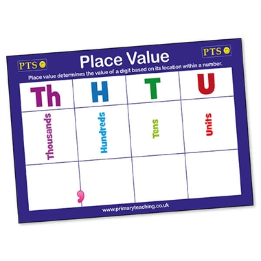 Place Value Dry Wipe Poster (A2 Poster)