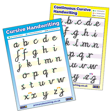 Cursive Handwriting Poster (Double-Sided - A2 Poster)