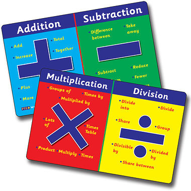 Addition, Subtraction, Multiplication, Division Plastic CertifiCARDS (10 Cards - 86mm x 54mm)