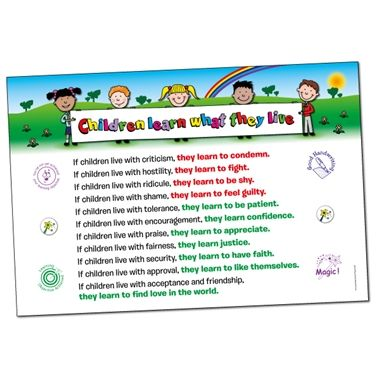 Children Learn What They Live Poem Paper Poster (A2 - 620mm x 420mm)