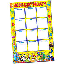 Class Birthdays Poster - Paper (A2 - 620mm x 420mm)