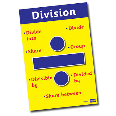 Division Symbol and Vocabulary Paper Poster (A2 Sized)