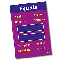 Equals Symbol and Vocabulary Paper Poster (A2 - 620mm x 420mm)