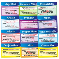 Grammar Posters - Literacy (12 Posters - A4)