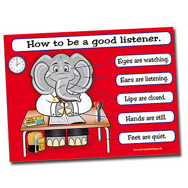 How to Listen Good Habits Poster (A2 - 620mm x 420mm)