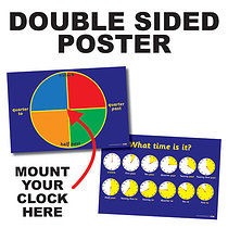 Learn to Tell the Time Double Sided Paper Poster (A2 - 620mm x 420mm)