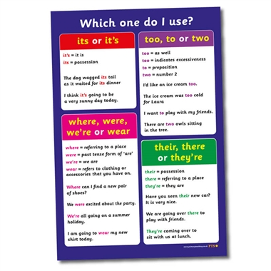 Literacy Common Mistakes Poster (A2 - 620mm x 420mm)