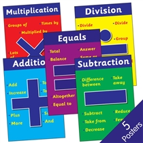 Maths Vocabulary Poster Pack (5 Posters - A2)
