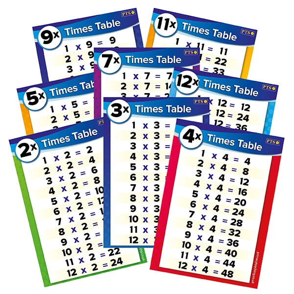 A4 Numeracy Times Tables Card Posters - Pack of 11