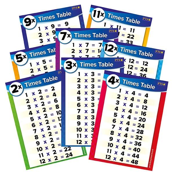 1-10 times tables pdf
