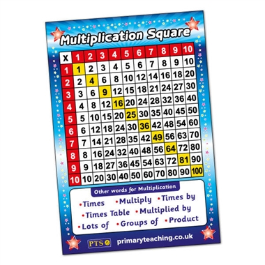 Multiplication Square Laminated Poster (A2 - 620mm x 420mm)