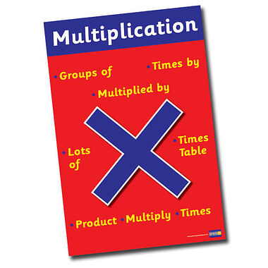 Multiplication Symbol and Vocabulary Paper Poster (A2 Sized)
