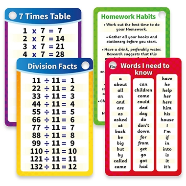 Times Tables and Key Words Pupil Cards - Pocket Prompts