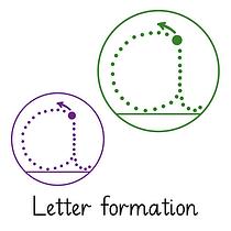 Pedagogs Marking Stamper - Letter Formation (20mm)