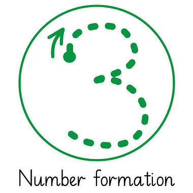 Pedagogs Number Formation '3' Stamper - Green Ink (25mm)