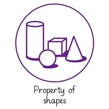 Pedagogs 'Property of Shapes' Stamper - Purple Ink (25mm)