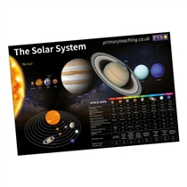 Solar System Poster (A2 - 620mm x 420mm)