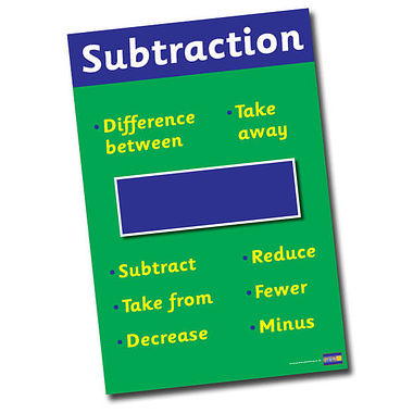 Subtraction Symbol and Vocabulary Poster (A2)
